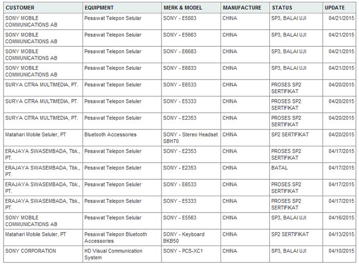SONY Xperia Z4只是探路,後面還有更猛的