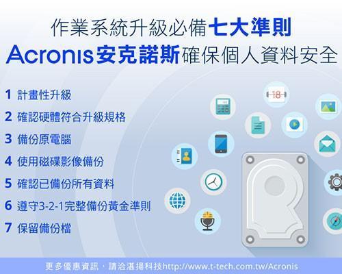 作業系統升級必備七大準則 Acronis安克諾斯確保個人資料安全