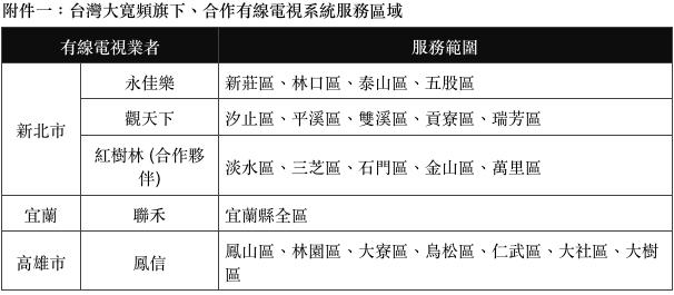「金視獎」揭曉 台灣大寬頻勇奪「最佳採訪獎」與「公用頻道經營獎」
