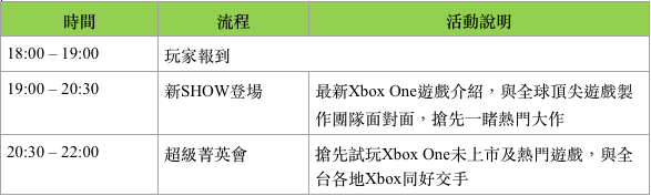 Xbox One登台週年慶買Xbox One主機送無線控制器