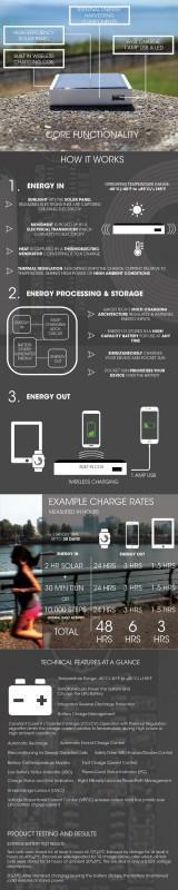 Pocket Sun不一樣的行動電源