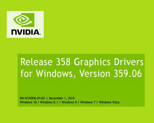 NVIDIA推出359.06 WHQL顯示卡驅動,針對新款遊戲優化(附下載網址)