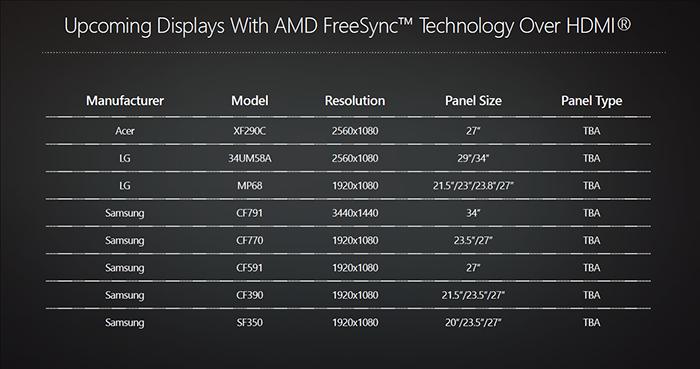 FreeSync顯示器要降價了,AMD宣布FreeSync將支援HDMI