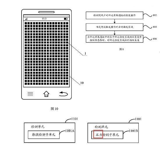 小米新專利曝光 有望搭載全屏指紋識別及3D Touch