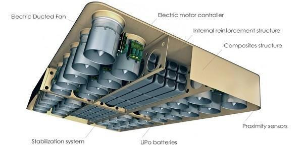 風扇動力:ArcaBoard懸浮滑板開放預定售1.99萬美元起