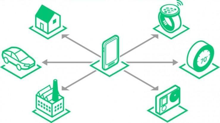 ARM推Mali-470 GPU:要讓可穿戴設備媲美手機