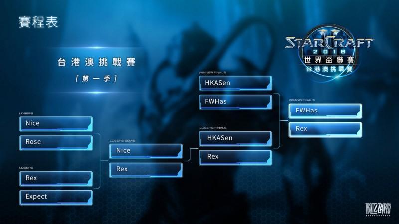 《星海爭霸®II》、《爐石戰記®》電競賽事連發!台北國際電玩展戰火激烈