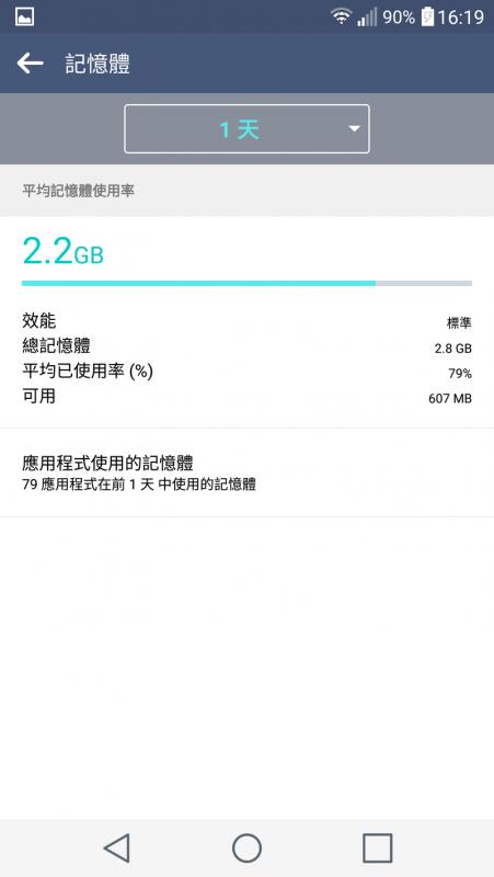 HTC Boost+ 一鍵加速,釋放記憶體提升效能,非HTC Android手機也能用