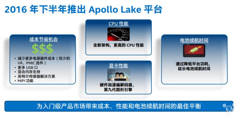 英特爾最強Apollo Lake入門晶片主攻廉價市場