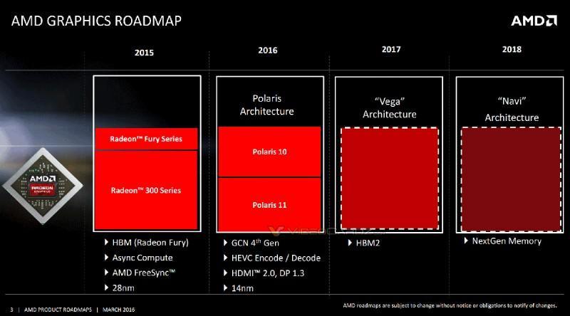 AMD公佈新三代顯卡路線圖:徹底拋棄28nm
