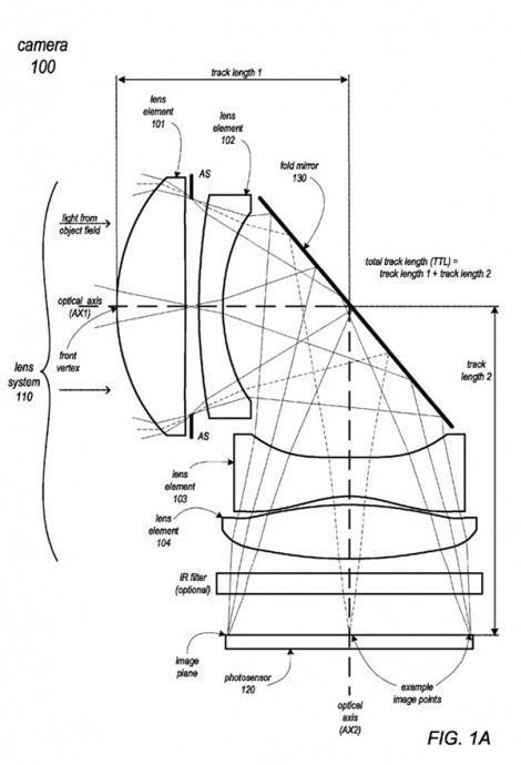 蘋果獲可折疊相機鏡頭專利:iPhone7或配備