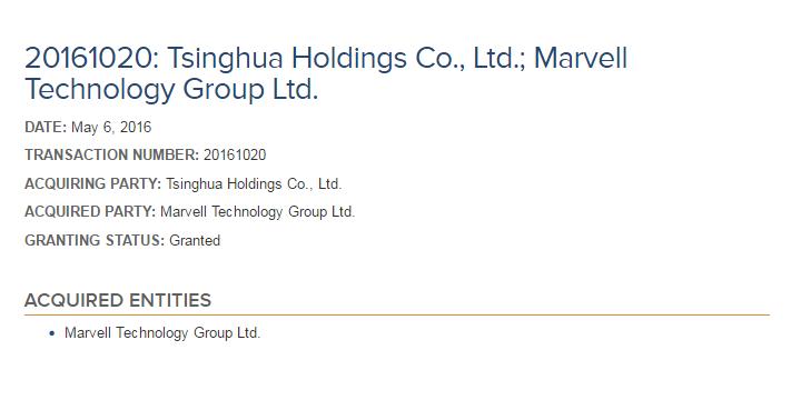 中國清華控股Tsinghua Holdings擁有未知數量的Marvell Technology股份