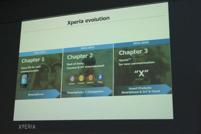 Sony 表示新手機將命名為為 Xperia X 系列,Xperia Z、M、C 型號正式落幕