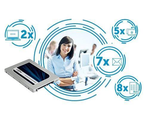 實測為憑,分秒必爭 Crucial SSD見證提高6倍企業生產力的最佳途徑