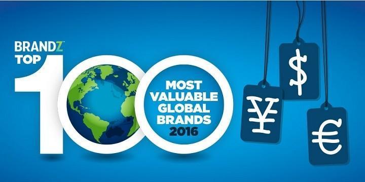 BrandZ 2016年全球最具價值品牌100強