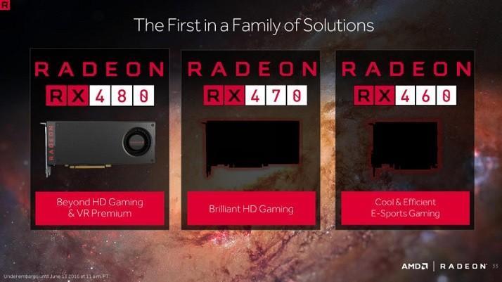 AMD RX 470效能首曝 GTX 960尷尬了!