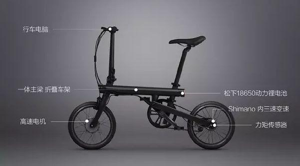 小米電助力折疊自行車發布售價2999 元