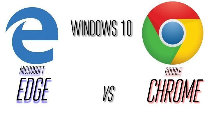 Microsoft微軟調查Win10最受歡迎瀏覽器 Chrome大勝Edge
