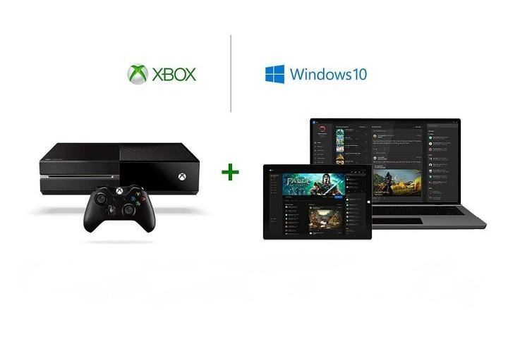 Microsoft爆發!所有Xbox One遊戲都支援Win10!
