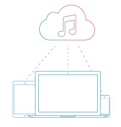蘋果啟用聲紋匹配本地曲庫,Apple Music 最大的問題正得到解決
