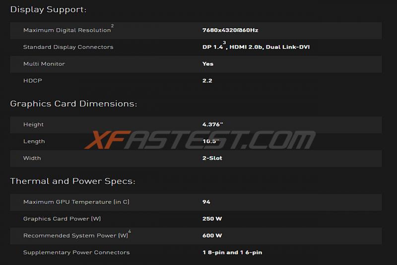 Pascal晶片組的NVIDIA TITAN X顯示卡規格曝光