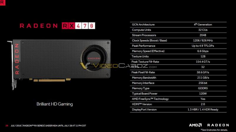 AMD Radeon RX 470與RX 460官方規格曝光