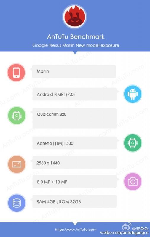 Google Nexus Marlin 詳細規格曝光,而Nexus Salfish規格差異不大