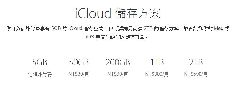 APPLE iCloud提供2TB容量選擇