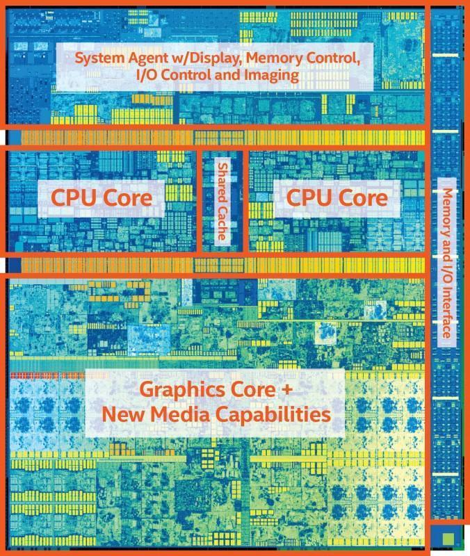 Intel 英特爾將沉浸式網路體驗導入第7代Intel Core 酷睿處理器系列