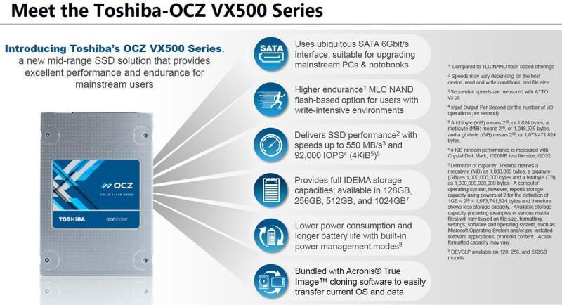 Toshiba-OCZ VX500 SSD固態硬碟推出