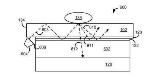 微軟屏幕指紋識別專利曝光,或將支持Surface Phone