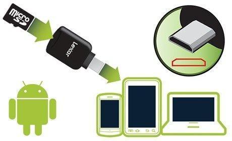 Lexar推出C1和M1讀卡機,Type-C和Micro USB一次滿足不同使用者需求