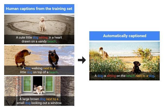谷歌發布最新版AI 系統,圖像配文準確率高達93.9%