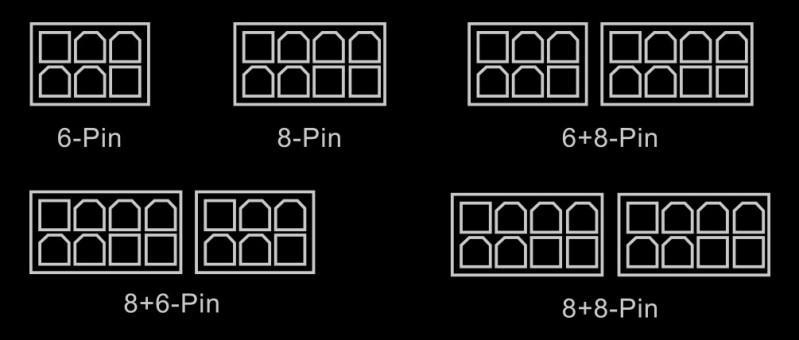 EVGA 10系列顯示卡送你EVGA PowerLink,方便整線且美觀度提升