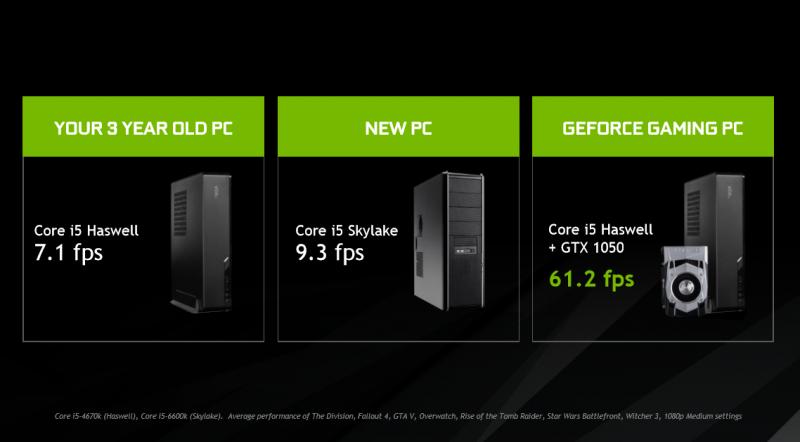 NVIDIA GTX 1050和GTX 1050 Ti顯示卡即將販售,免插電新選