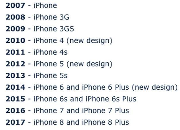iPhone將迎十週年,最新一代iPhone 8將會有什麼黑科技呢?