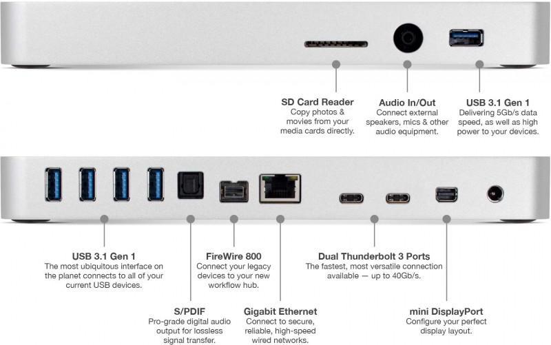 Other World Computing推出Thunderbolt 3 Dock