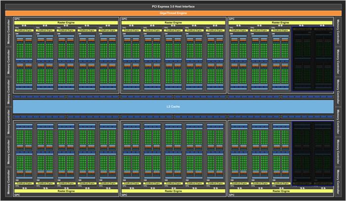 NVIDIA GTX 1080 Ti成真機會高? 曝光持續中