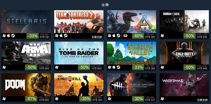 Steam 2016百大銷售遊戲作品出爐!