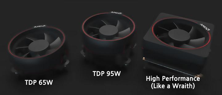 AMD Ryzen處理器之散熱器曝光:65W、95W、高效能三款