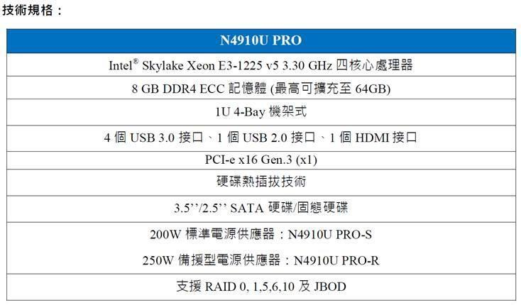 Thecus(R) 發表最新4-Bay 機架式 N4910U PRO 系列網路儲存裝置