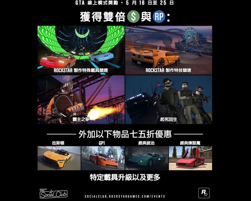 GTA 線上模式推出ROCKSTAR 特技競速、「霸主之爭」和「起死回生」可獲雙倍 GTA 遊戲幣及聲...