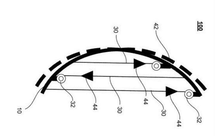 "Waymo無人車新專利:撞上人前讓車身變""軟Q""!"