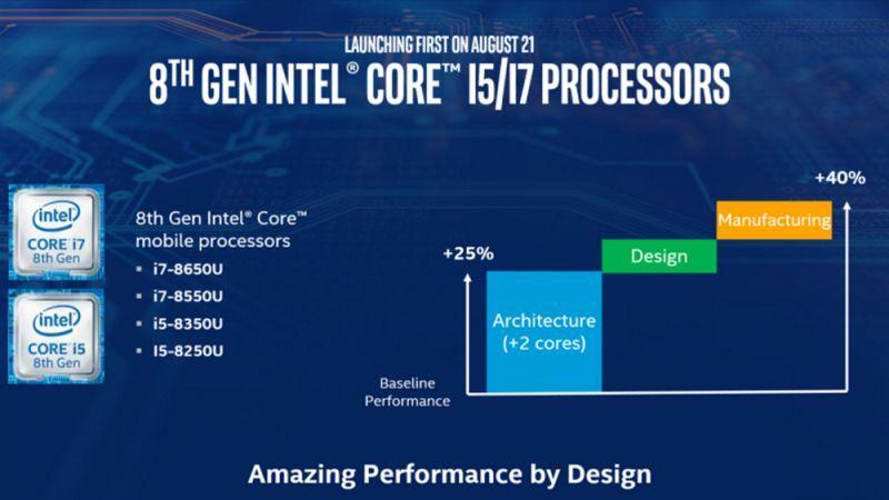 Intel 第8代 CPU 價格曝光!i7-8700K 要 420 美金!