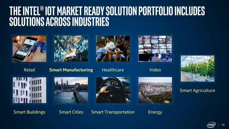 英特爾攜手凌華科技,瞄準IoT市場推出DEX-100