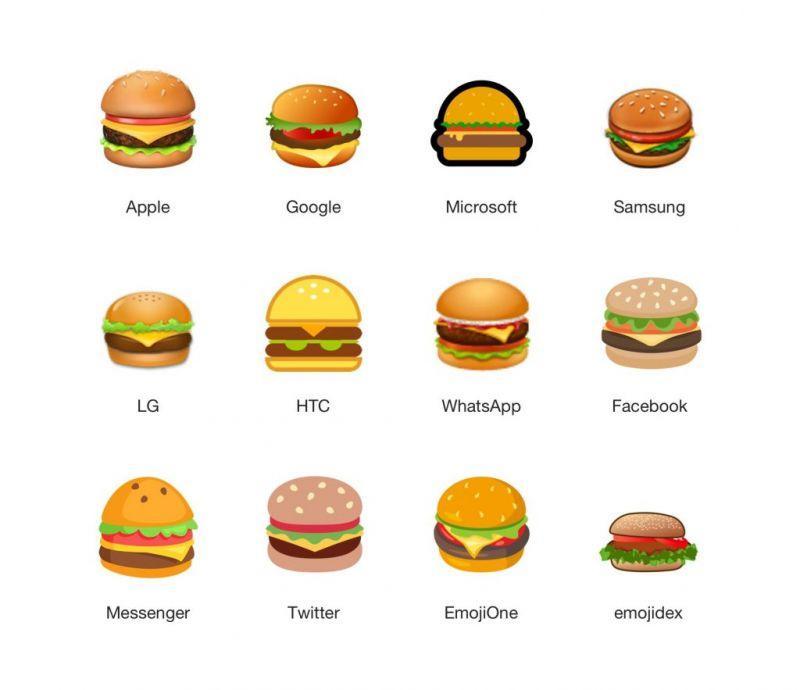 到底是哪個emoji可以在Twitter上掀起一陣風波?