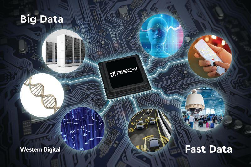 【圖說】Western Digital加速跨世代運算架構發展,將每年逾十億顆的核心處理器轉換至R.jpg