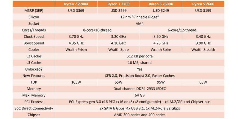 AMD RYZEN 2000.jpg