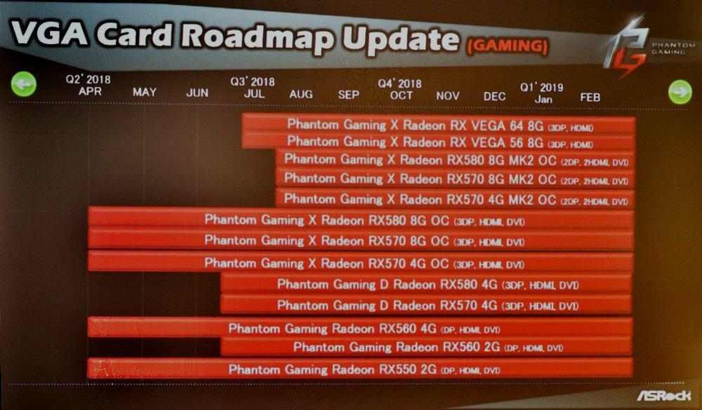 至少在2019年2月前,ASRock的GPU Roadmap顯示沒有下一代Radeon會登場 - XFastest - asrock-phantom-gaming-3.jpg