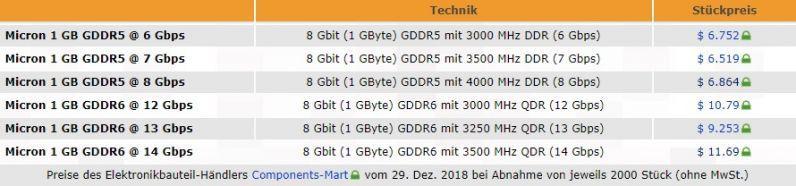 GDDR5 GDDR6.jpg